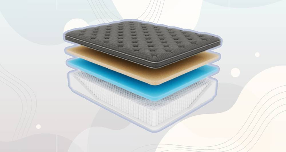 the anatomy of best mattress for adjustable bed
